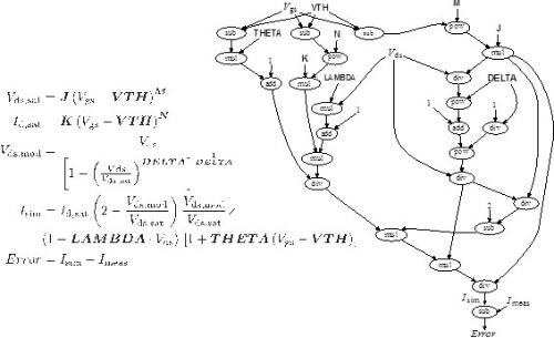 図2 電流モデルのグラフ化