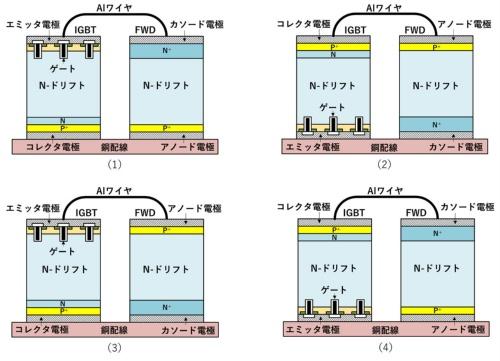 図1 1 in 1のFS-IGBTモジュール構成