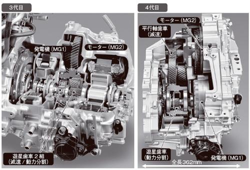図3 トランスアクスルの構造を変更