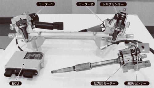 図7 日産「スカイライン」に採用したステア・バイ・ワイヤー・システム