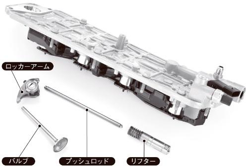 図2 GM社のAFM(アクティブ・フューエル・マネージメント)