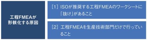 工程FMEAが形骸化する2つの原因
