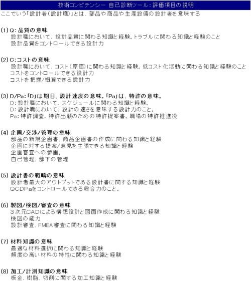 図3●技術コンピテンシー項目の内容
