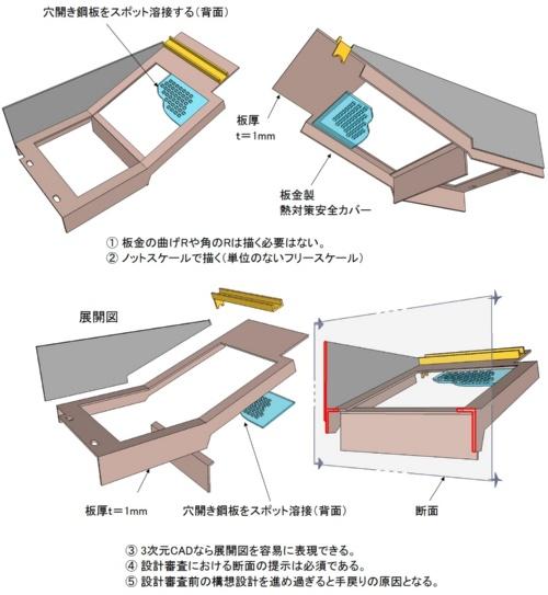 図3●ポンチ絵を卒業して3次元CADで概略構想