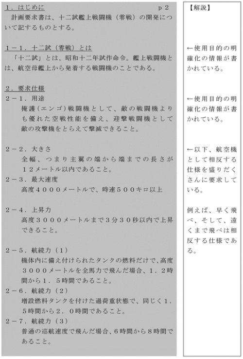図4●零戦の企画書(その2)