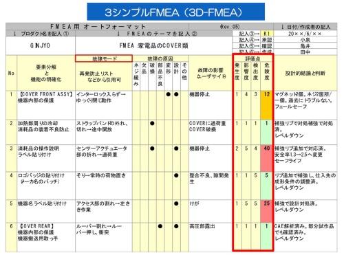図2●國井技術士設計事務所が推奨するシンプルなFMEA