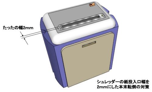 図3●小型シュレッダーの用紙投入口の幅を2mmにする対策(本末転倒の対策)
