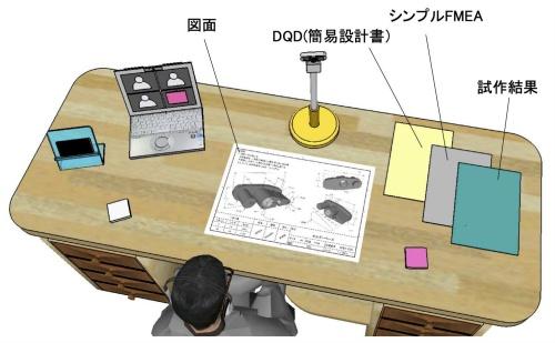 図2●真の検図に必要な3つの設計資料