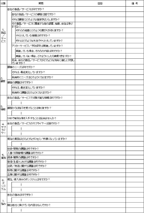 表●IoTアイデア創出フレームワーク(「 | 」の部分の記載は省略)