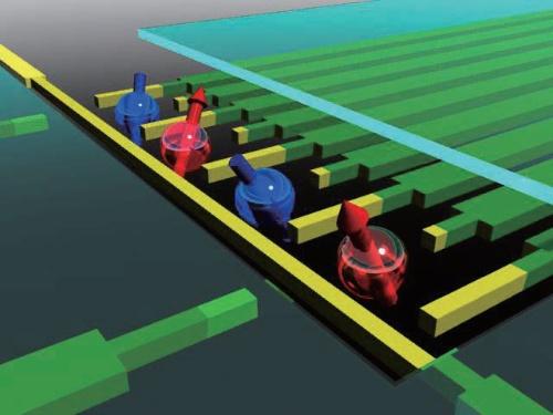図1 多量子ビット化に適した1 次元配列の多重量子ドットのふかん的イメージ。各量子ドットの上部には薄膜磁石、左側には電荷計が設置してある。