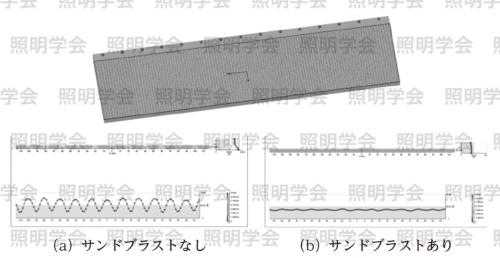 図3 出射端面の輝度分布