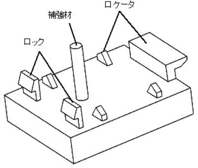 図1 スナップフィット