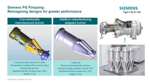 図2 ガスタービン・エンジンの設計見直し