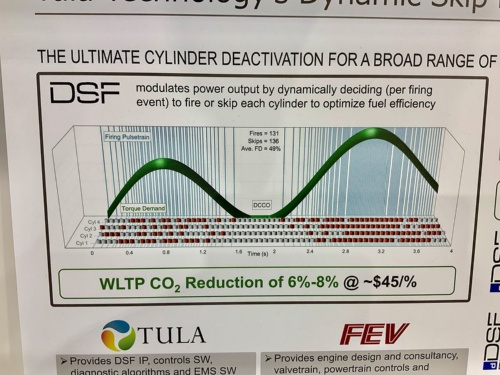 FEVがTuLAと共同開発中のDSF