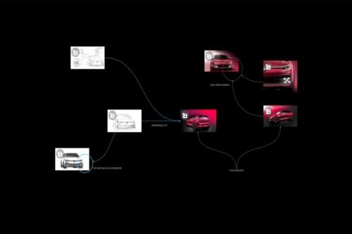 VWが「コラボレーション」と呼ぶ作業フローの事例