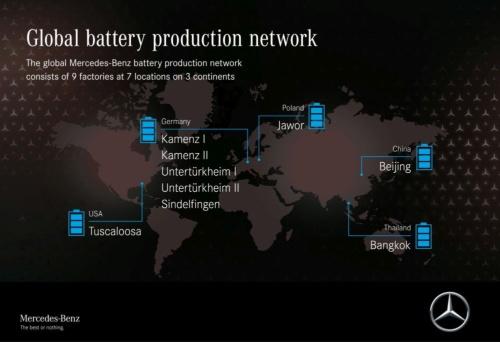 図5 ダイムラーの世界的な電池生産ネットワーク