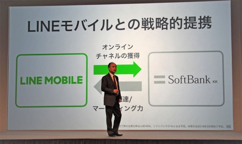 LINEモバイルはソフトバンクの出資を受けてソフトバンク傘下の企業となり、LINE社はMVNOによるモバイル通信事業から距離を置く形となる。写真は2月7日のソフトバンクグループ決算会見より(筆者撮影)