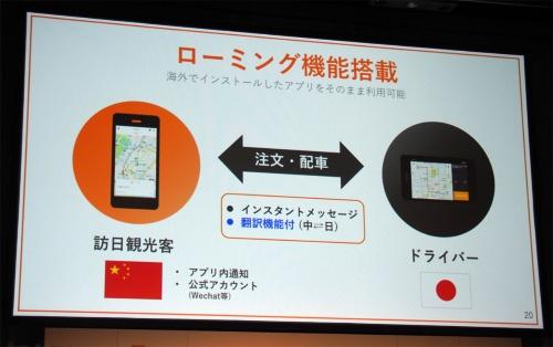 海外でインストールしたDiDiのアプリを使って日本国内で配車できる「ローミング」も提供するとのことで、訪日中国人がDiDiによるタクシー配車を利用しやすくなる。写真は2018年7月19日に開催された、滴滴出行とソフトバンクの合弁事業に関する記者説明会より(筆者撮影)
