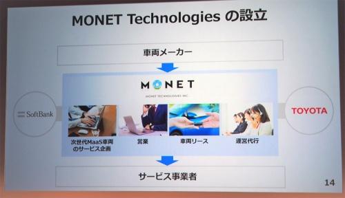両社が合弁で設立するMONET Technologiesは、e-Paletteなどの自動車を用いたモビリティサービスを提供するうえで、必要となるプラットフォームの役割を果たすという。写真は2018年10月4日のソフトバンク・トヨタ自動車共同記者会見より(筆者撮影)