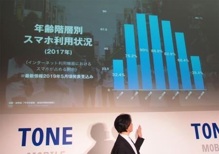60〜69歳のスマートフォン普及率が今なお4割を切る状況であるなど、様々な優遇を打ち出してもなお、シニアのスマートフォン普及率はあまり上がっていないのが現状だ。写真は2019年2月14日のトーンモバイル新製品・新サービス発表会より(筆者撮影)
