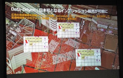 NTTドコモは電通とデジタル屋外広告を手掛ける「ライフボード」を設立。NTTドコモが持つ「モバイル空間統計」を屋外広告の視聴数計測や配信などに活用するという。写真は2019年1月16日のNTTドコモ・電通説明会より(筆者撮影)