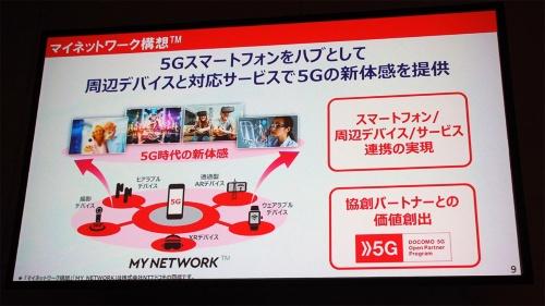 NTTドコモが発表した「マイネットワーク構想」。5G対応のスマートフォンをハブとして、先進的なデバイスを活用したサービスを提供する。写真は2019年5月29日より実施された「ワイヤレス・テクノロジー・パーク2019」より(筆者撮影)