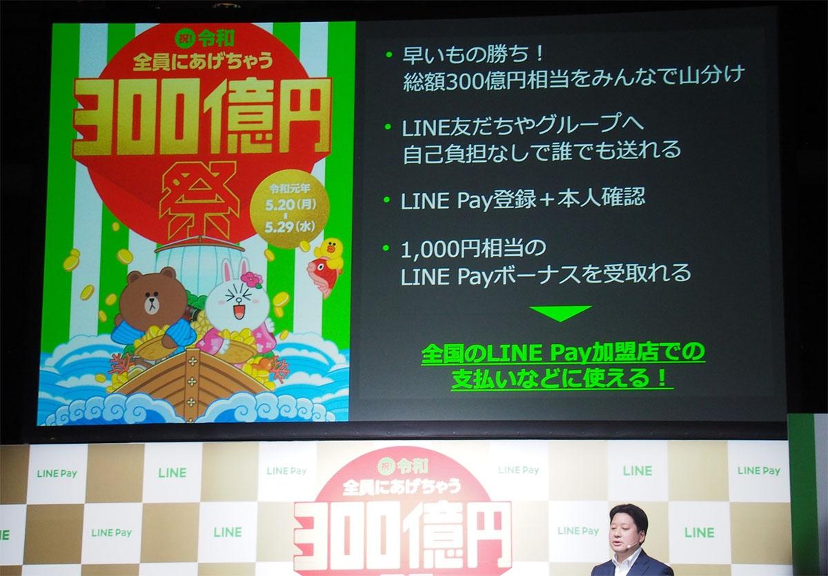 2019年5月20日から実施されていた、LINE Payの「全員にあげちゃう300億円祭」は、銀行口座をひも付けた友達に1000円分のLINE Payボーナスを送れるという内容だった。写真は2019年5月16日の「LINE・LINE Pay」記者発表会より(筆者撮影)
