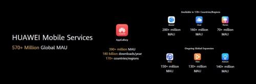 グーグルのアプリを搭載できなくなったファーウェイ・テクノロジーズは、新機種「HUAWEI Mate 30 Pro」の発表に合わせ、独自の「HUAWEI Mobile Services」に力を入れる方針を示している