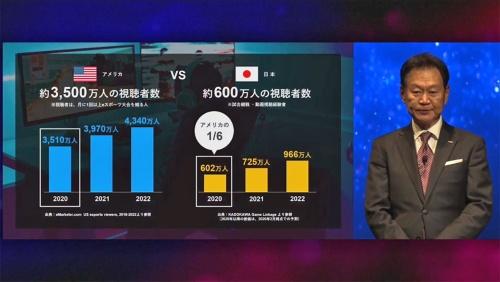 日本におけるeスポーツの市場はまだ大きく育っておらず、eスポーツの視聴者数も米国の6分の1と低い水準にあるという。画像は2021年1月23日に実施された「ドコモeスポーツリーグ発足セレモニー」のスクリーンショット