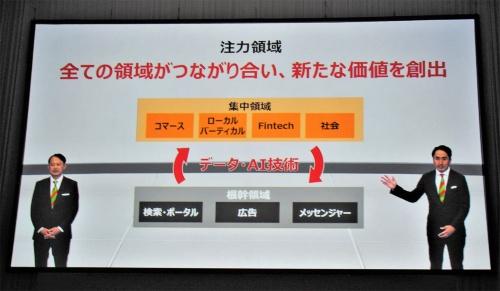 新Zホールディングスでは「Yahoo! Japan」「LINE」の強みを基盤としながら、コマースやフィンテックなど4領域で集中し、社会課題解決に向けた事業強化を進めるとしている。写真は2021年3月1日の新Zホールディングス戦略方針説明会より(筆者撮影)