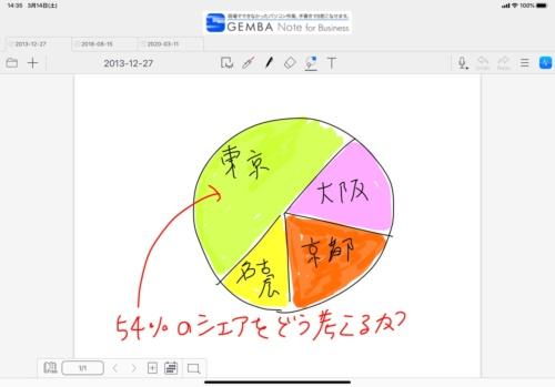 新登場のMetaMoJi Note 2。基本的な機能はMetaMoJi Noteと同様だ