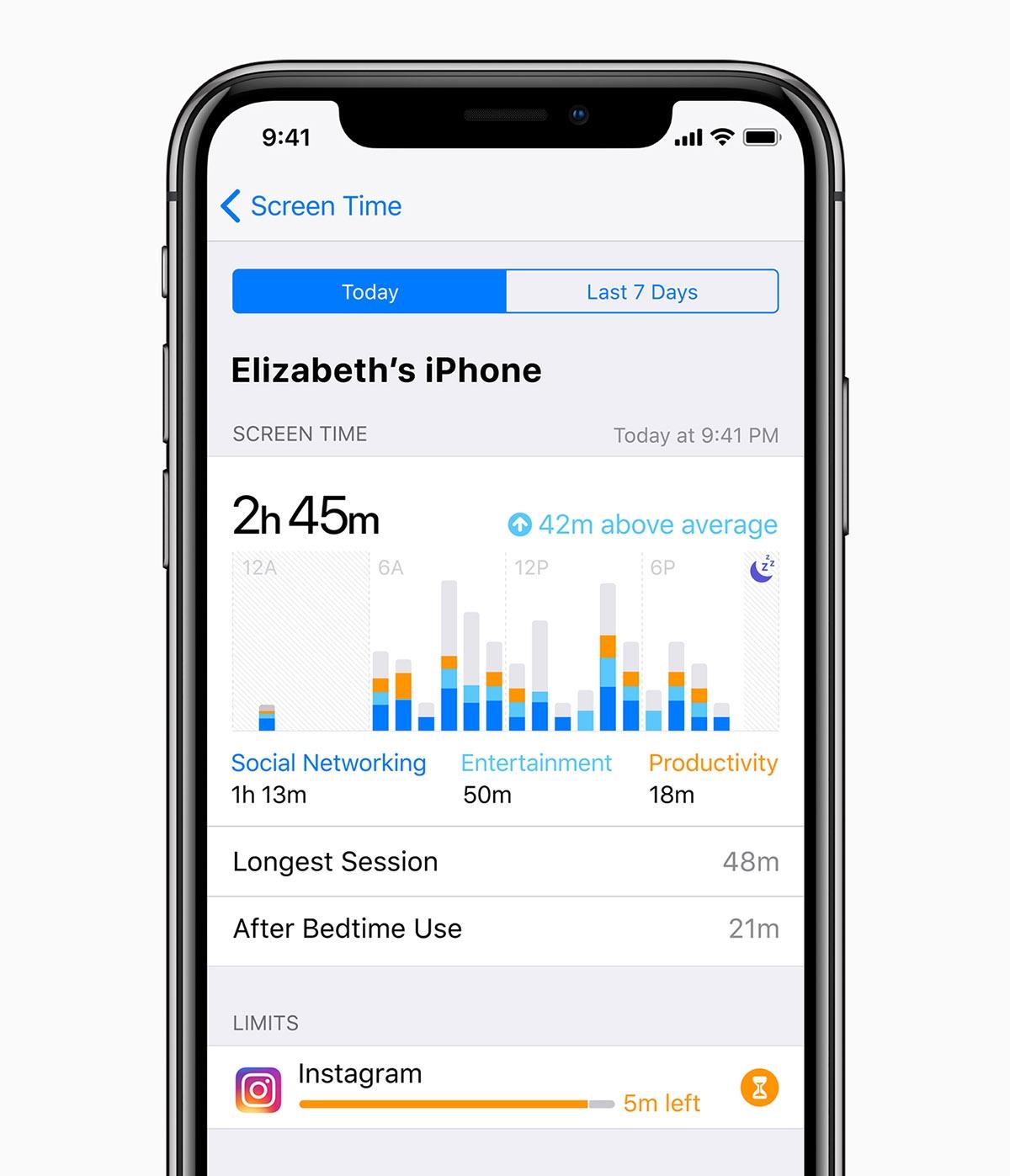 端末の使用時間を把握し可視化する「スクリーンタイム」。スマートフォン依存症対策としても期待されるiOS 12の新機能 (出所:アップル)