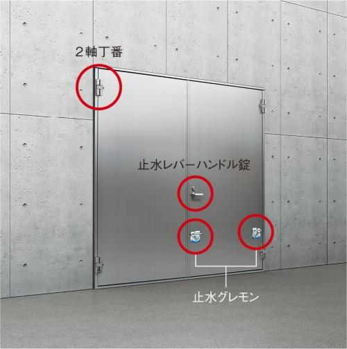 両開きで広い開口用途に対応できる文化シヤッターの止水ドア「アクアード」(写真:文化シヤッター)