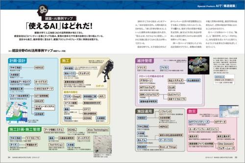 (資料:取材を基に日経アーキテクチュアが作成)