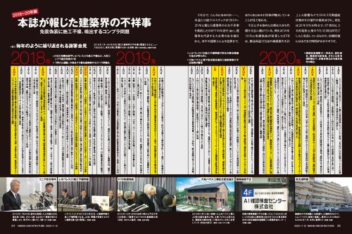 (写真:日経アーキテクチュア、池谷 和浩、資料:大和ハウス工業)