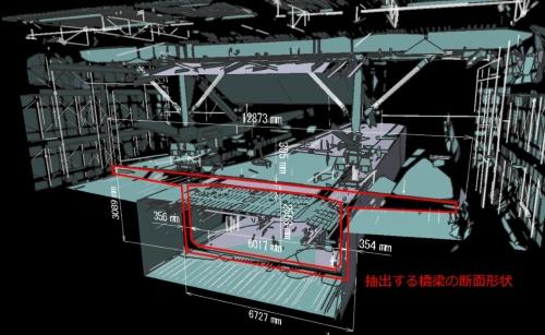 張り出し架設工法による橋の3次元点群データ。3次元レーザースキャナーで取得した(資料:三井住友建設)
