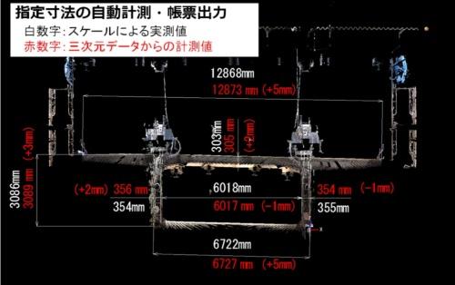 3次元点群データから抽出した橋梁断面と出来形の計測値(資料:三井住友建設)