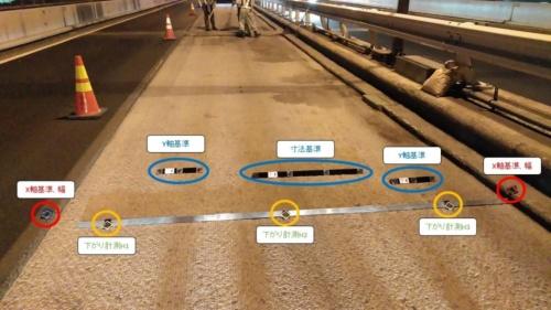 現地で設置する器具類。「Nコレ・メジャー」は、横河技術情報が保有する形状検査・作図モデル化システム「舗装工事版VFORM」の技術に、新たな機能を加えて開発した(写真:NIPPO)