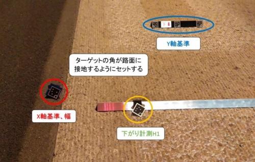 ターゲットの角が路面に接するように設置する(写真:NIPPO)