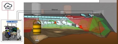 鹿島などが開発した「ケーソン掘残し幅計測システム」のイメージ(資料:鹿島)