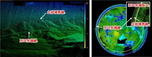 スキャンした3次元点群データと撮影した画像とを組み合わせて分析。ケーソン刃口と土砂の境界や掘削状況を検出・表示する。左は点群での表示、右は上から見た掘削状況(資料:鹿島)