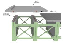 従来工法での床版撤去の手順(左)と「サブマリンスライサー」による撤去手順(右)のイメージ。従来は桁の両側の床版を鉛直に切断して撤去した後、桁の上に残った床版やずれ止めを撤去していた。新工法では、桁と床版の接合部をずれ止めごと一気に水平切断する(資料:大林組)