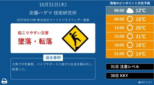 配信した情報のメイン画面の例。現場のピンポイント天気予報と、起こりやすい災害の型、過去に発生した事故の事例が表示されている(資料:安藤ハザマ)