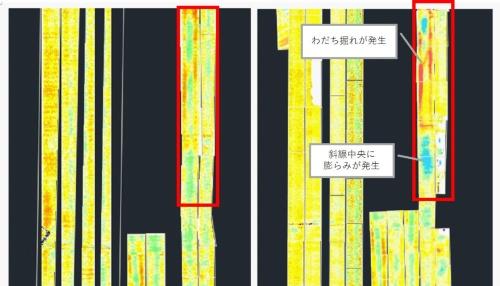点群データ活用の一例。MMSを用いて、2012年(左)と18年(右)に計測した車道の同一地点の点群データから変状を検出した。黄色は変化なし、赤や青は変化が生じていることを示す。18年の点群データから、25mm程度のわだち掘れが生じていると判明した(資料:中村健二・大阪経済大学教授)