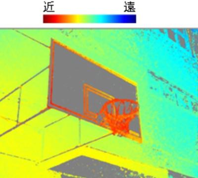 上の画像は、市販の単眼カメラに新技術を適用して撮影した風景(右上)の距離画像。同じカメラを2台並べて作ったステレオカメラで撮影した画像(右中)と同水準の精度を確保できる。右下の画像は、従来の単眼カメラによる距離推定技術を使って撮影した画像(資料:東芝)