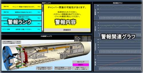 「KSJS」のモニター表示例(資料:鹿島)