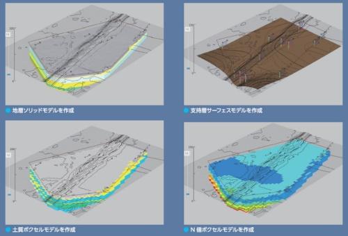 OCTAS Modelerで作った様々なモデル(資料:応用地質)