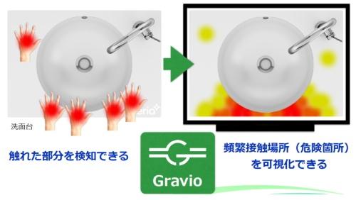 グラフェンを含む塗料を洗面台に塗って、頻繁に接触する箇所を可視化するイメージ。感染症の拡大を防止するのに役立つ(写真:アステリア)