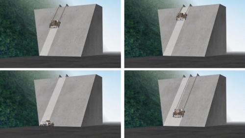 施工手順。(左上)切削機を稼働させながら装置を引き上げる、(右上)切削機の動きを止めた状態で装置を下端まで下ろす、(左下)車輪の向きを90°回転させて隣の面に移動、(右下)再び上昇させながら下流面を切削。この工程を繰り返して下流面全体を切削していく(資料:西松建設)