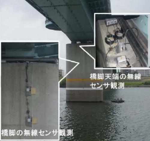 橋脚の複数箇所に加速度センサーを取り付けて振動を計測。得られた振動データを解析し、近接目視が困難な橋脚基礎の洗掘量を継続的に監視する(写真:福山コンサルタント)